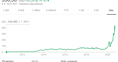 Je cena akcií tesly opodstatněná?